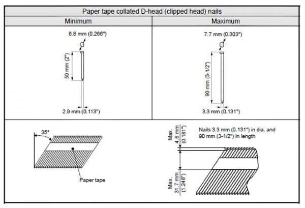Hikoki Hitachi Akku Streifennagler NR1890DBCL 34° 18V + 2 Multivoltakkus 36V (5Ah) + Ladegerät + Kof