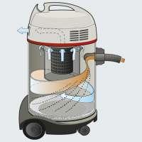 Sprintus Nass- / Trockensauger Waterking